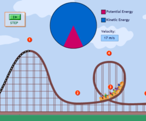 Picture of the engergy forces in a roller coaster ride